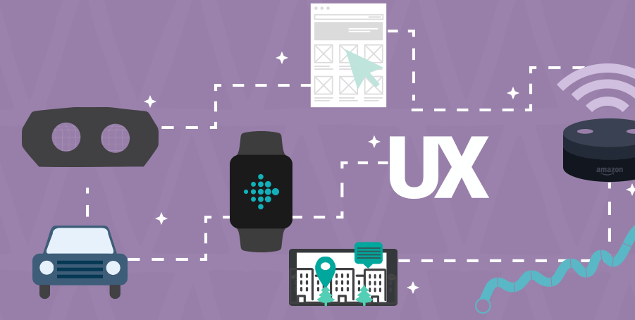 UX Trends to look for in 2018