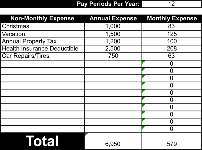 featured tool of the month known upcoming non monthly expenses