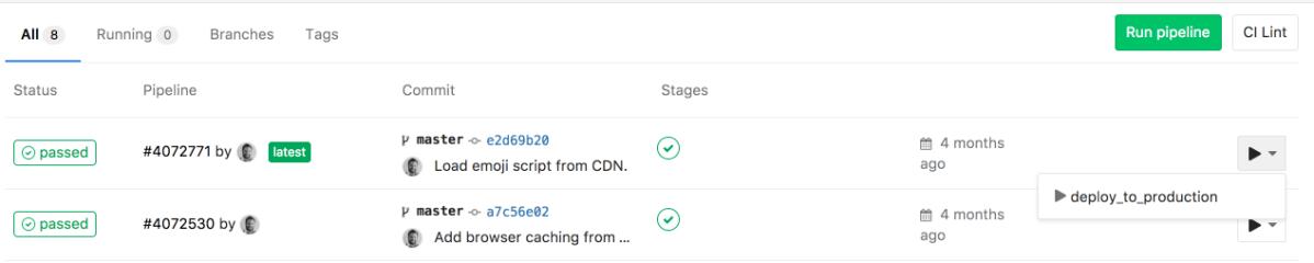 Gitlab Pipeline Deployment