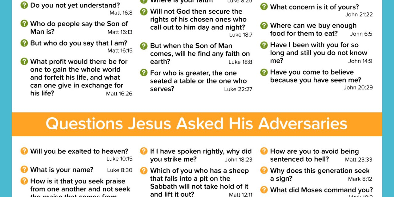 100 Questions Jesus Asked
