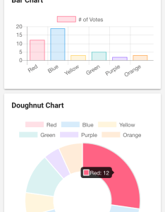Before we get started also adding responsive charts  graphs to ionic applications rh joshmorony