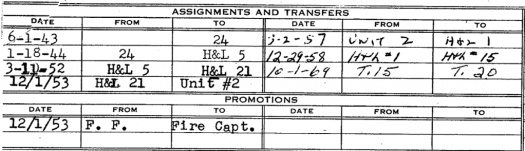 This is a portion of Frank Becker's fire department service record.