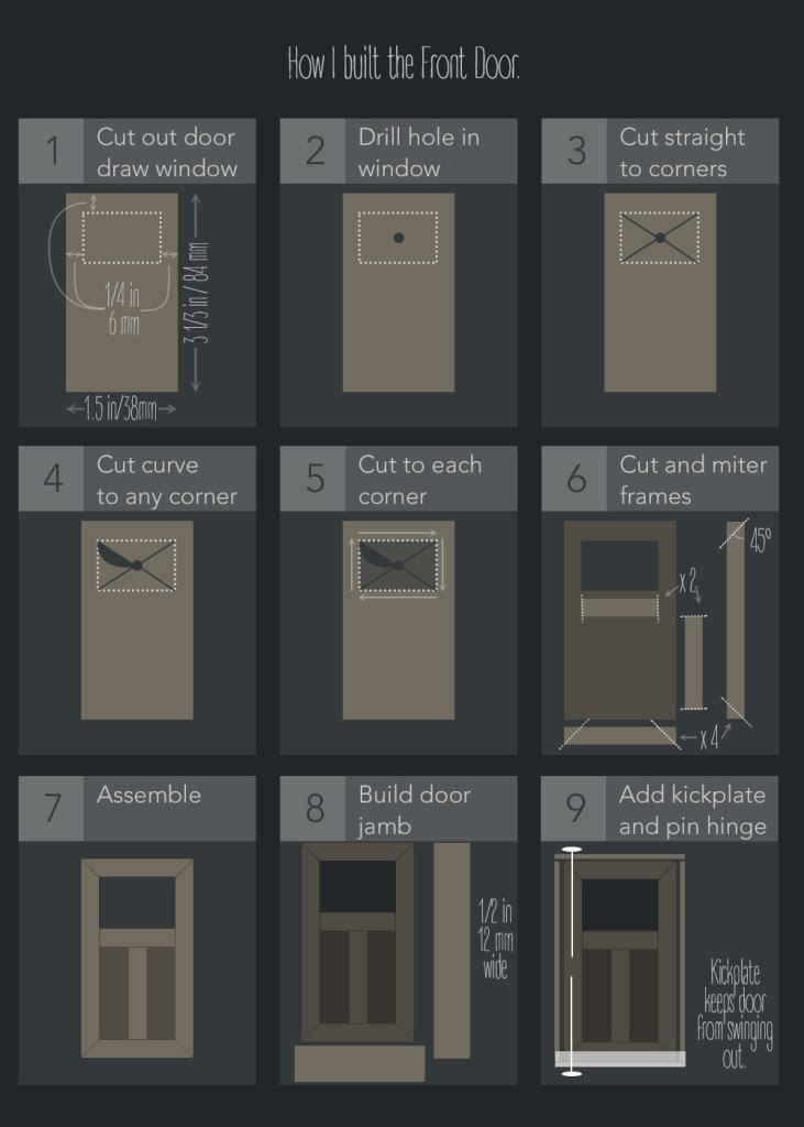 step by step example of door construction