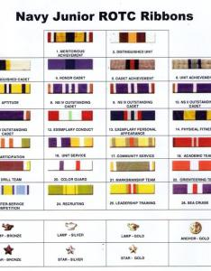 If ribbons are lost or torn up they can be replaced by speaking to master chief linville the supply officers cadet petty ofiicers st class jake broadway also rotc ribbon chart rh joshuaisd