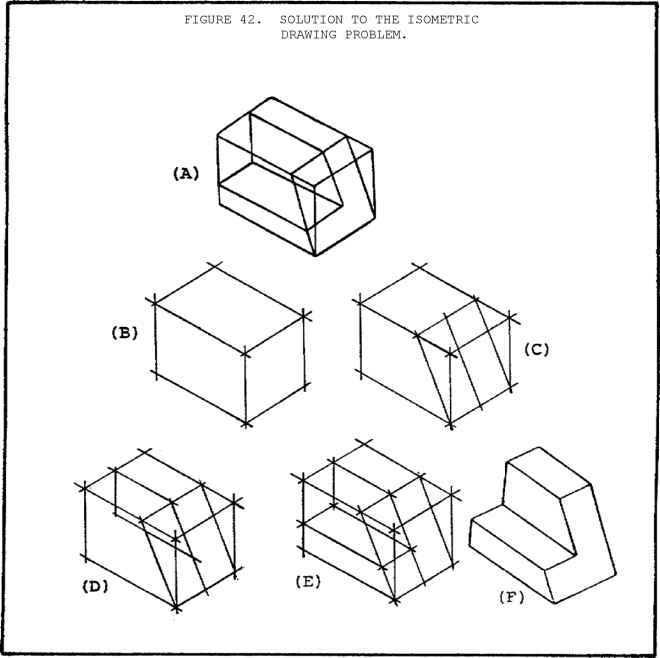 Figure Isometric Drawing Problem Containing A Slanted
