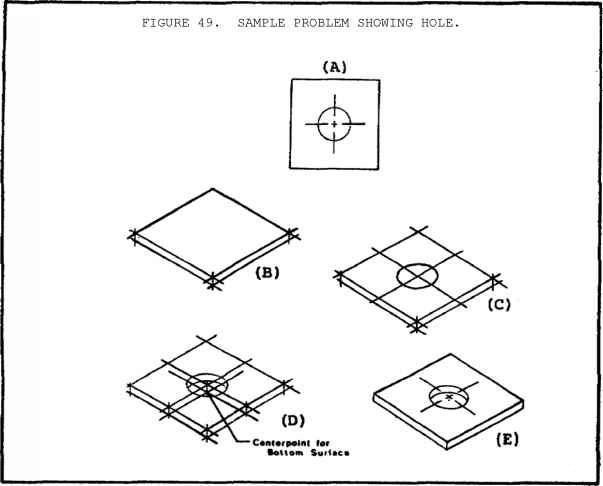Figure Showing The Bottom Edge Of A Hole In An Isometric