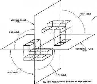 Engineering Drawings Examples Working Drawing Wiring