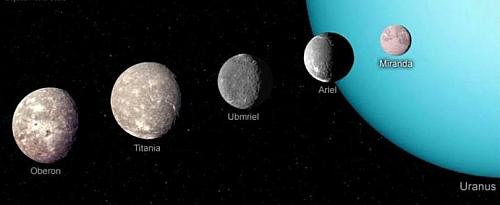 Uranus Moons arranged according to size