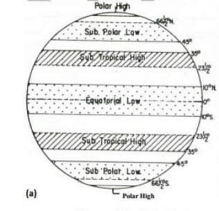 Photo of Atmospheric Pressure, Causes, Meaning, Variation