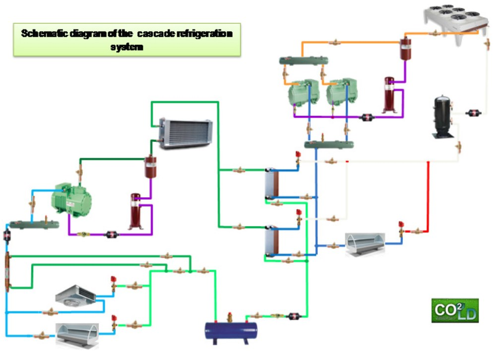 medium resolution of industrial refrigeration units wiring diagram