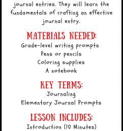 How to Write a Journal Entry Lesson Plan • JournalBuddies.com [ 2061 x 736 Pixel ]