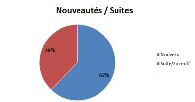 Nouveautés & Suites Japanime 2017 Printemps