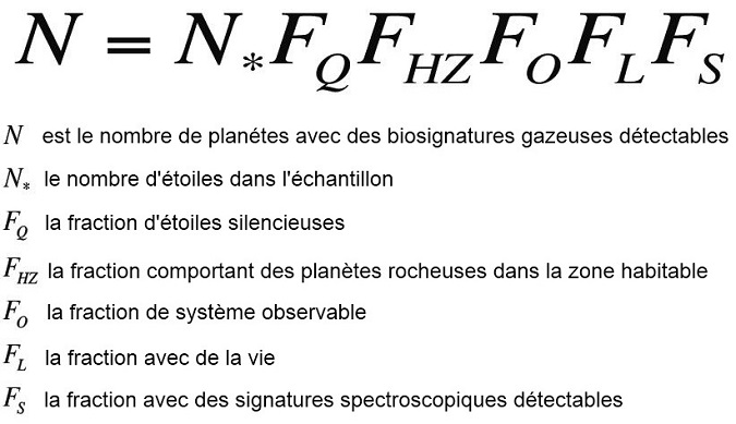 Equation de Frank Drake