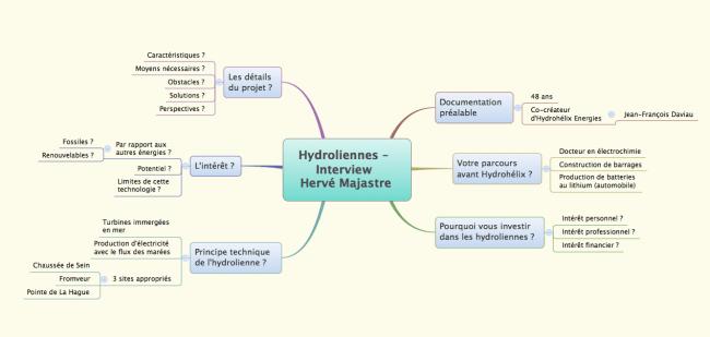 Carte Interview hydrolienne