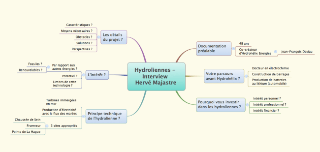 Carte Interview hydrolienne