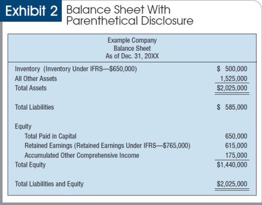 balance sheet example accounting