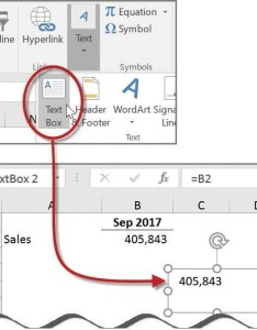 Insert  formula in the text box with still selected press  key this will activate bar indicated by blinking cursor also microsoft excel how to link boxes data cells journal of rh journalofaccountancy