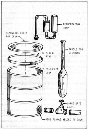 Como hacer tu propio combustible en casa (parte II