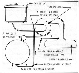 Alcohol Fuel Manual Ch3