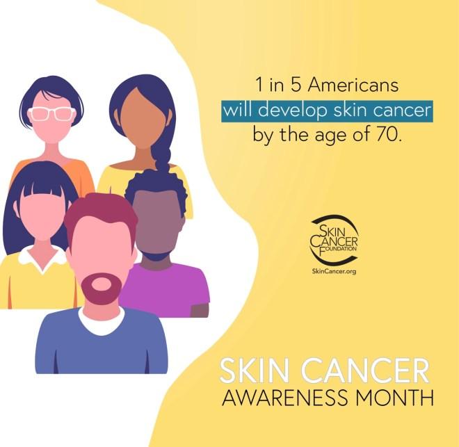 Prevent Skin Cancer 1 in 5