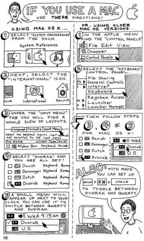 Guide d'installation de Dvorak pour Mac
