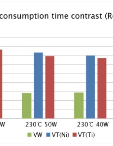 Here   the juice graph from joyetech also ti temp control is hype real rh epipeforum