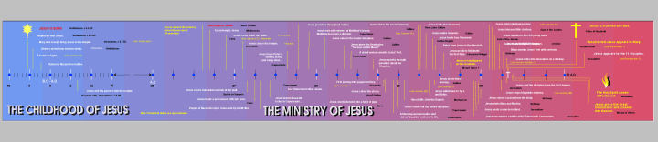 Jesus Ministry on Earth 02-11-2014 03-11-23