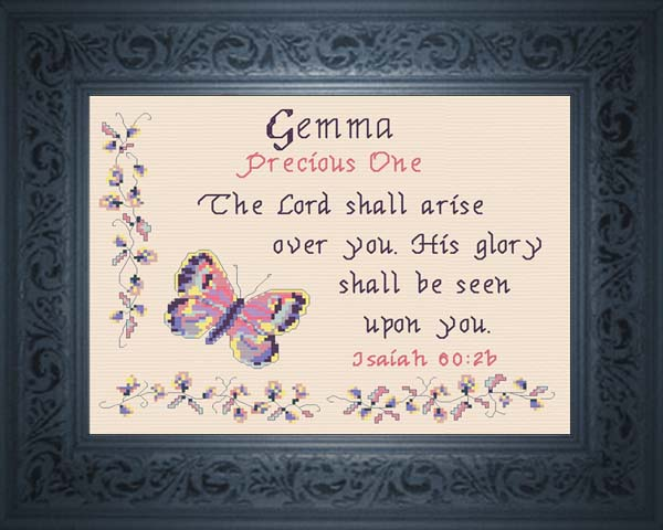 Name Blessings  Gemma  Personalized Names with Meanings