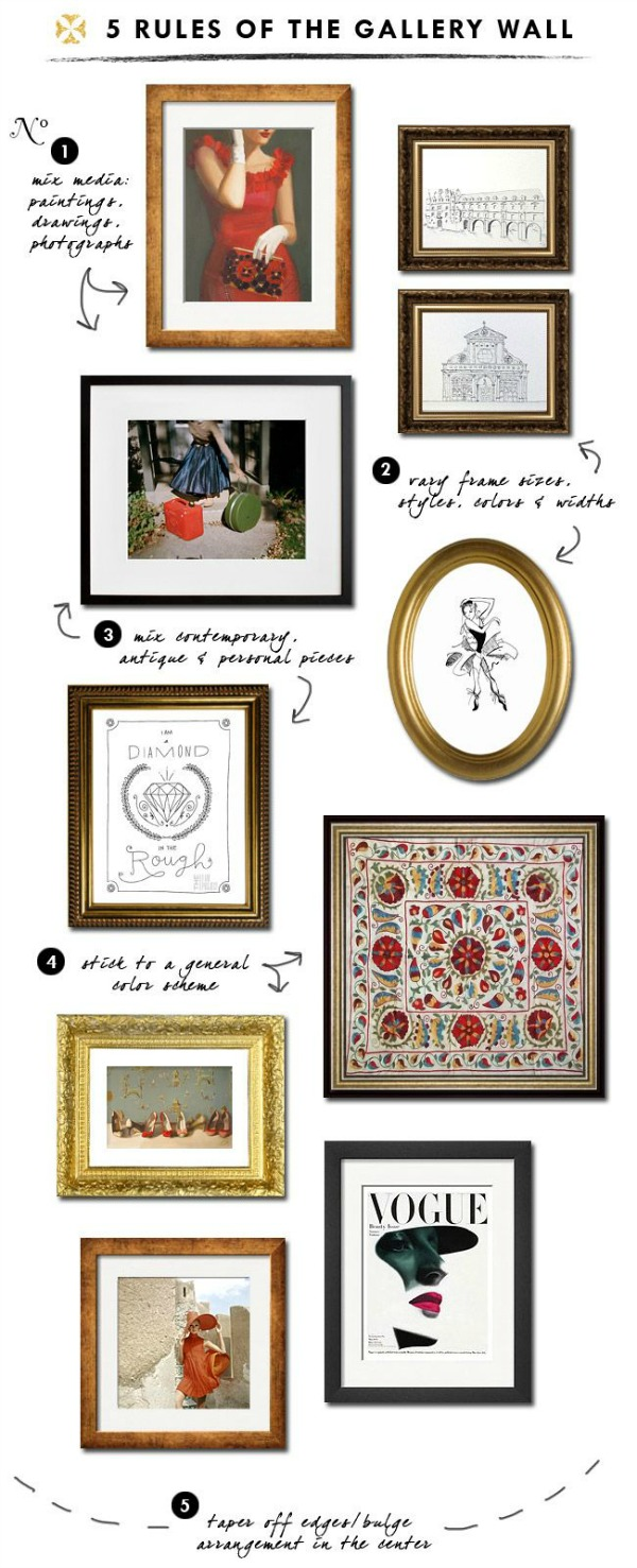#5 Rules for Gallery Walls