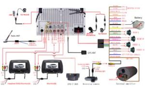 Joying head unit connection diagram of power cord and AV