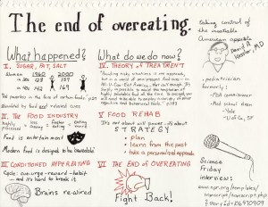 Visual review of the book The End of Overeating by David Kessler