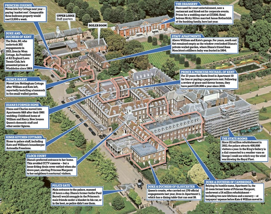 Map of residences in Kensington Palace
