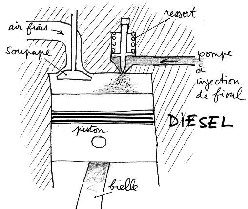 eagle automotive schema moteur pantone diesel