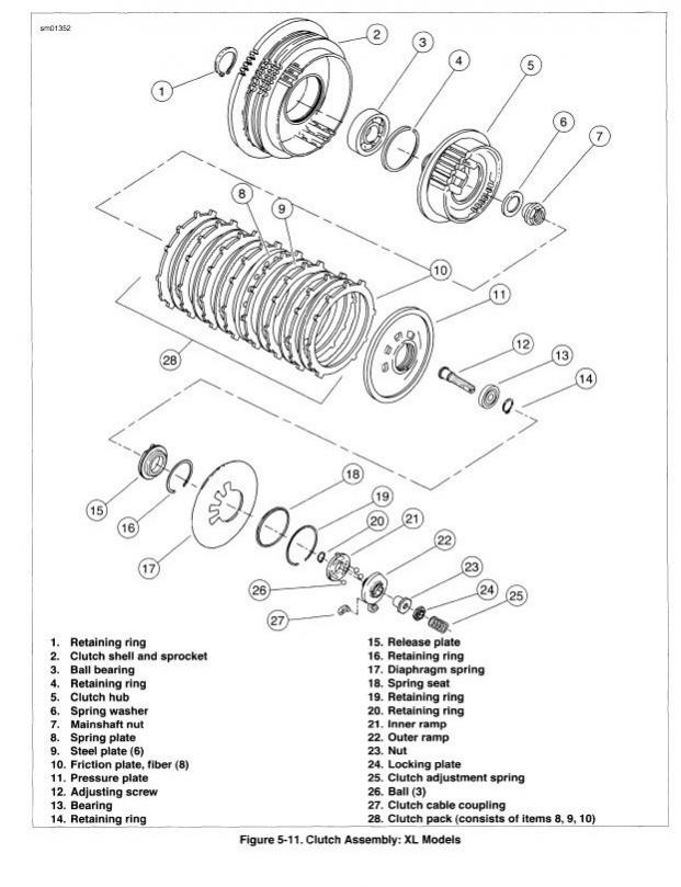 Harley Davidson Oem Parts Diagram Engine. Harley Davidson