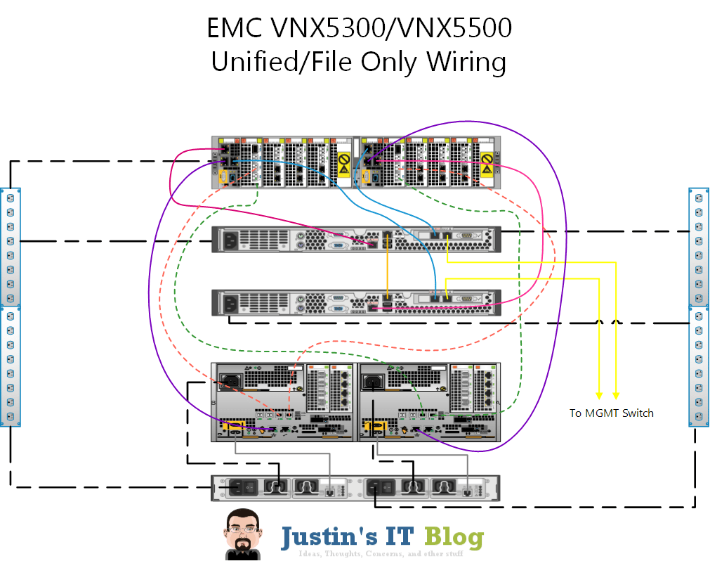 emc network interconnections wiring diagrams wiring diagram view emc sans cabling diagram [ 1011 x 798 Pixel ]