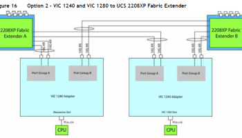 Power cable considerations on the UCS Mini | Justin's IT Blog