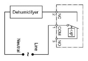Miniature mechanical humidistat module, for incorporation