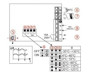 Electronic thermostat, multi range, control and manual