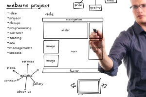 Website whiteboard diagram