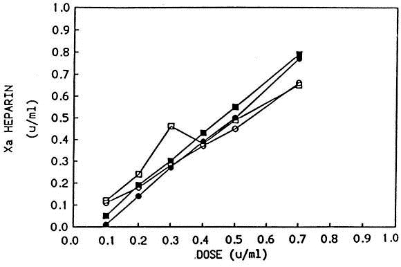 Low-molecular-weight heparin in pediatric patients with