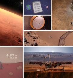 Educator Guide: Mission to Mars Unit   NASA/JPL Edu [ 900 x 1600 Pixel ]