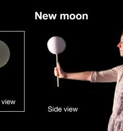 Educator Guide: Moon Phases   NASA/JPL Edu [ 900 x 1600 Pixel ]