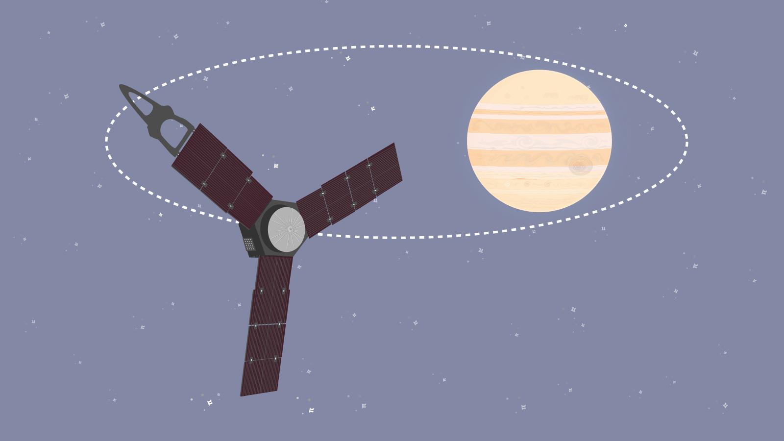 Jupiter Jockey A Pi In The Sky Math Challenge Activity
