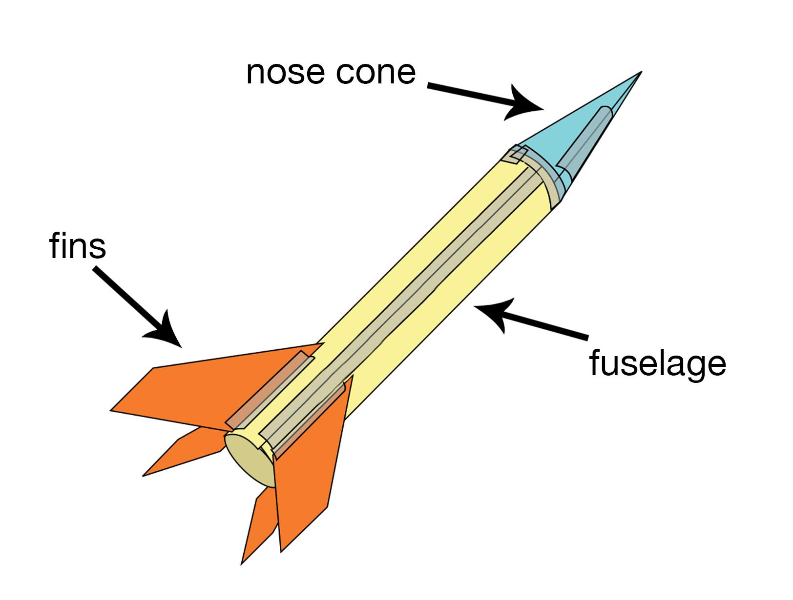 what is a space diagram 2005 chrysler 300 wiring stomp rockets activity nasa jpl edu