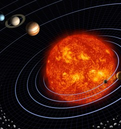 space images our solar system features eight planets diagram of the solar system pdf diagram of our solar system [ 1433 x 900 Pixel ]