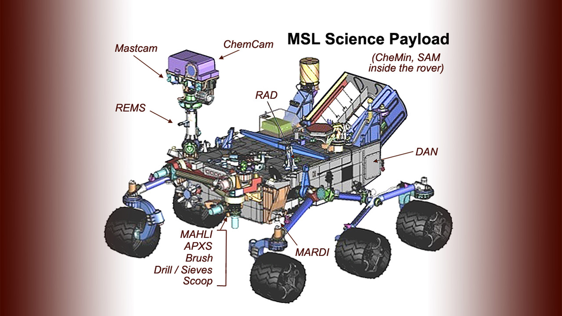 curiosity rover diagram large intestine anatomy labeled space images diverse science payload on mars