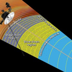 S Sun Layers Diagram Install Shower Plumbing For Space Images Moving Into Interstellar Artist Concept