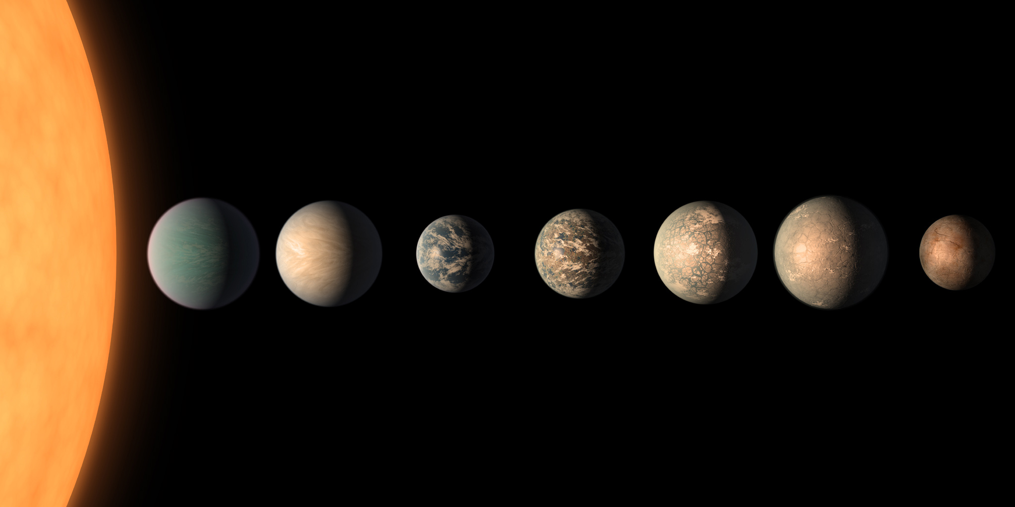 New Study Shows Trappist 1 Planets Are Rocky And Could
