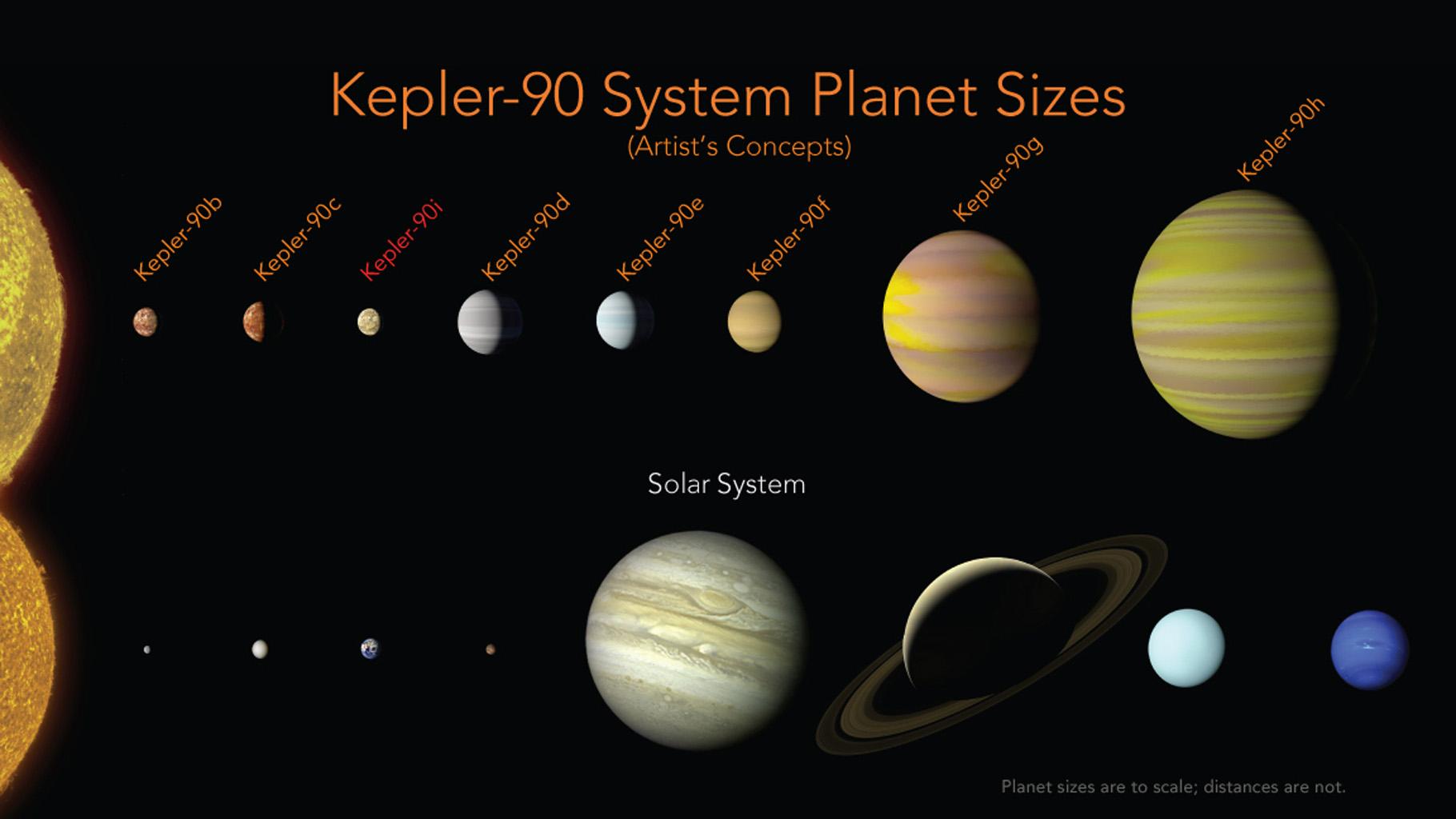 space images kepler 90