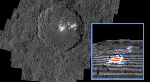 Occator Crater and Carbonates